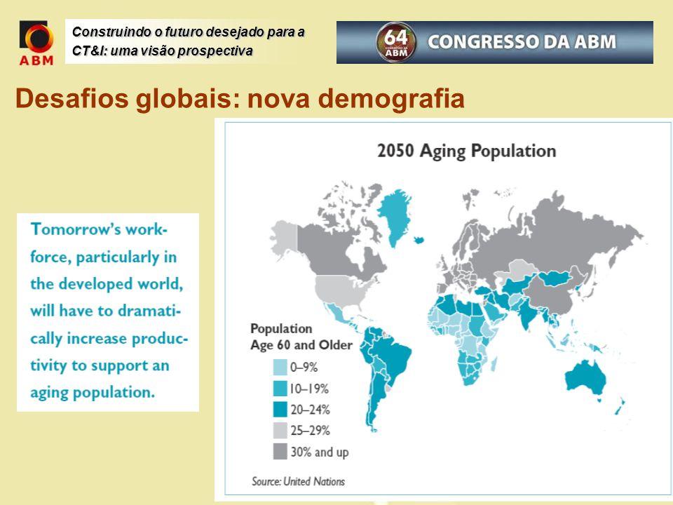Construindo o futuro desejado para a CT&I: uma visão prospectiva Desafios globais: nova demografia