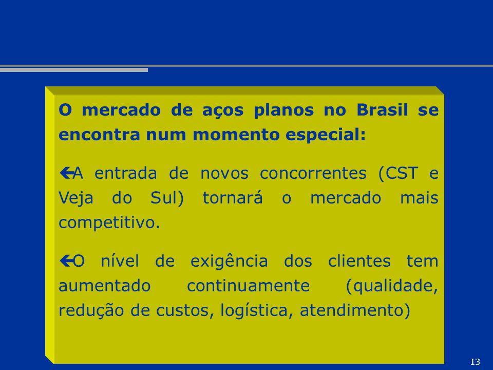13 O mercado de aços planos no Brasil se encontra num momento especial: ç A entrada de novos concorrentes (CST e Veja do Sul) tornará o mercado mais c
