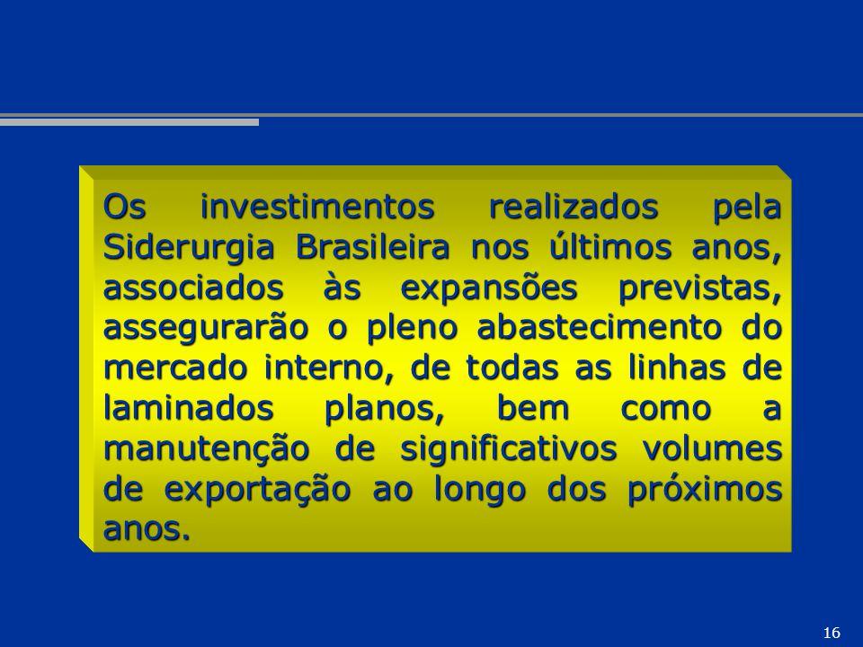 16 Os investimentos realizados pela Siderurgia Brasileira nos últimos anos, associados às expansões previstas, assegurarão o pleno abastecimento do me