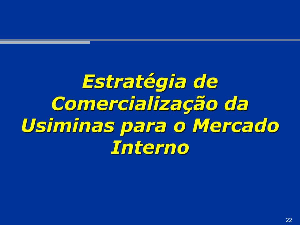 22 Estratégia de Comercialização da Usiminas para o Mercado Interno