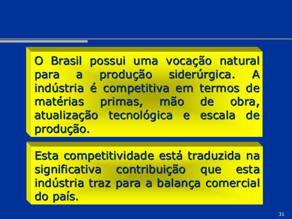 31 O Brasil possui uma vocação natural para a produção siderúrgica. A indústria é competitiva em termos de matérias primas, mão de obra, atualização t