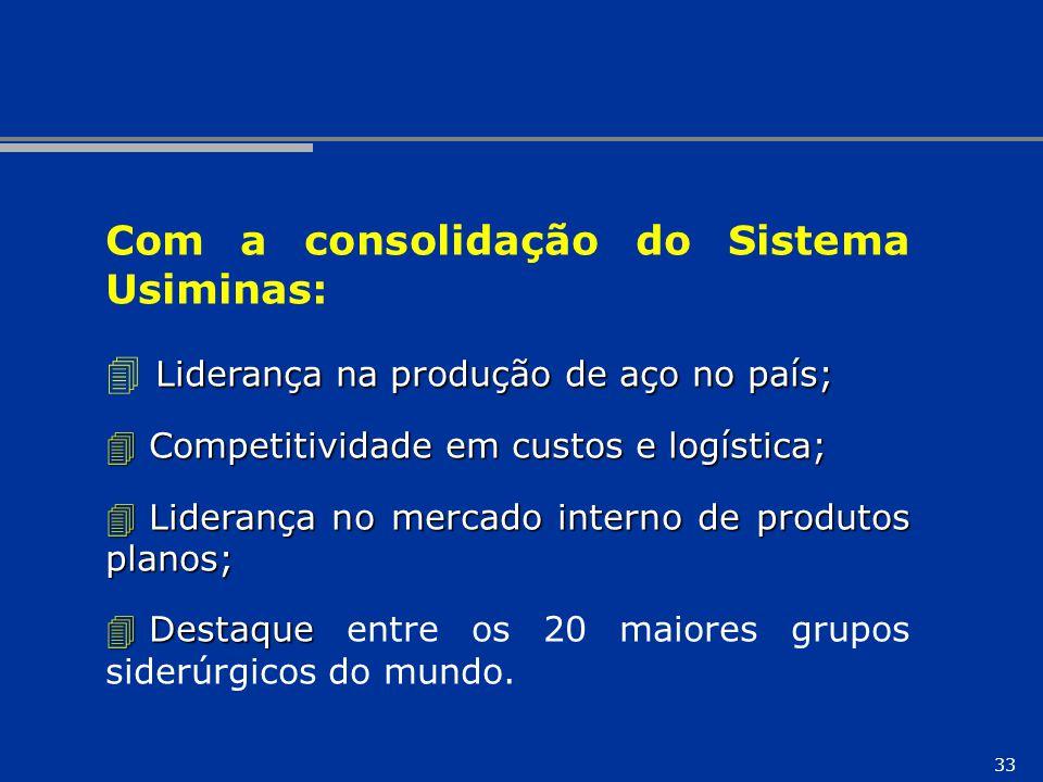 33 Com a consolidação do Sistema Usiminas: Liderança na produção de aço no país; 4 Liderança na produção de aço no país; 4 Competitividade em custos e