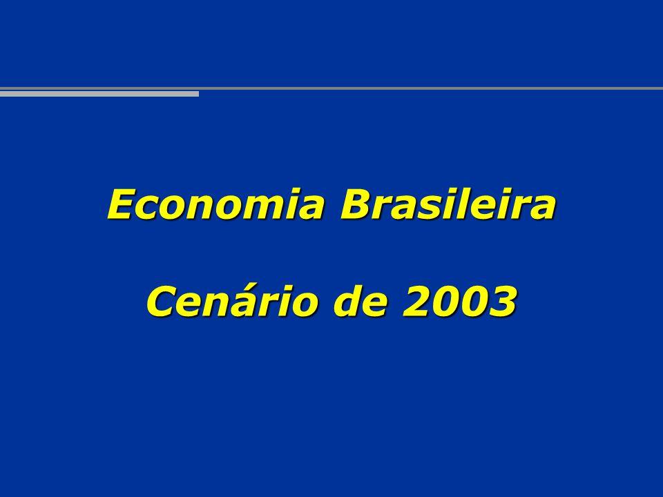Economia Brasileira Cenário de 2003