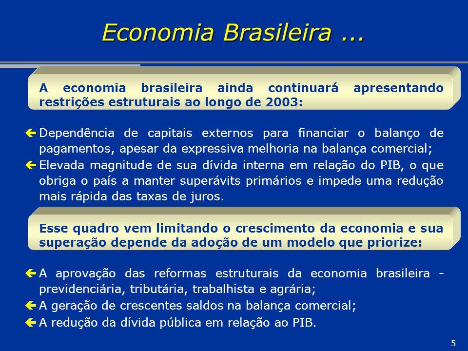 5 Economia Brasileira... A economia brasileira ainda continuará apresentando restrições estruturais ao longo de 2003: çDependência de capitais externo