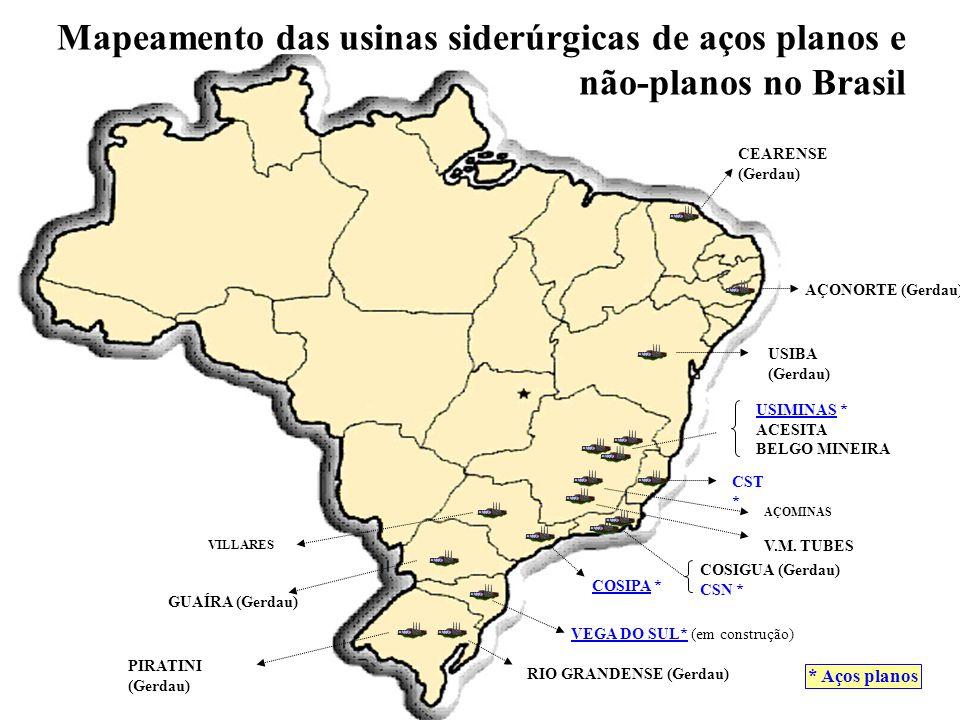 Mapeamento das usinas siderúrgicas de aços planos e não-planos no Brasil AÇONORTE (Gerdau) VEGA DO SUL* (em construção) CEARENSE (Gerdau) PIRATINI (Ge