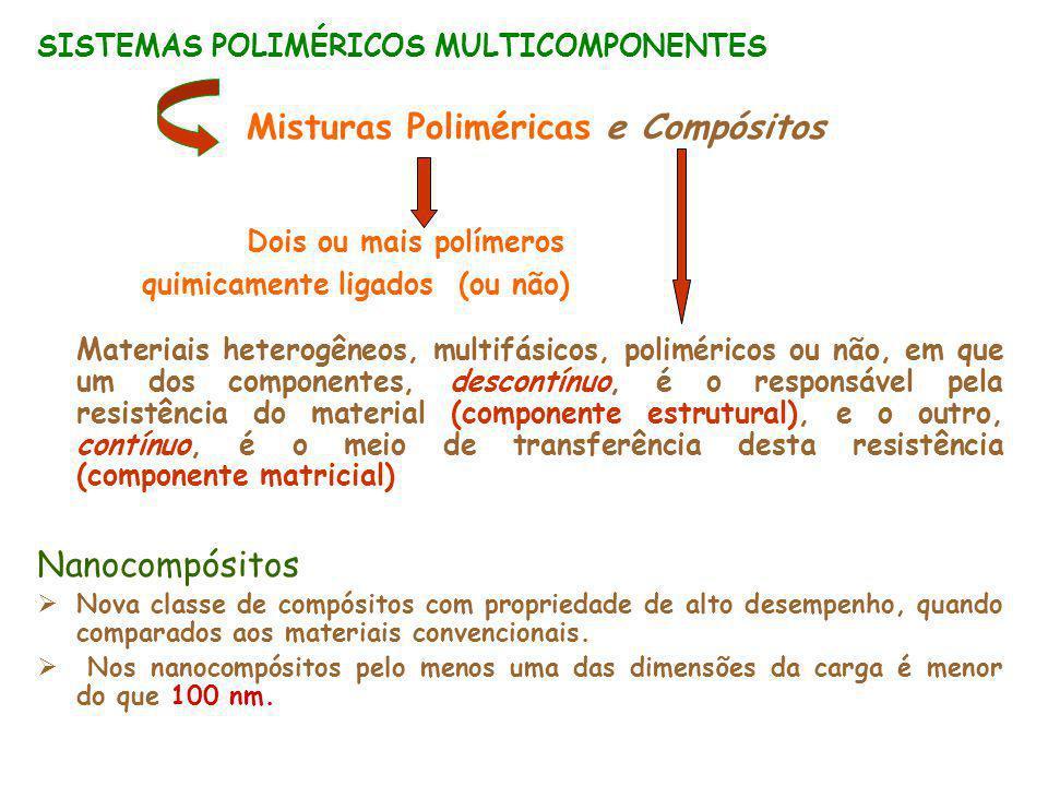 SISTEMAS POLIMÉRICOS MULTICOMPONENTES Misturas Poliméricas e Compósitos Dois ou mais polímeros quimicamente ligados (ou não) Materiais heterogêneos, m