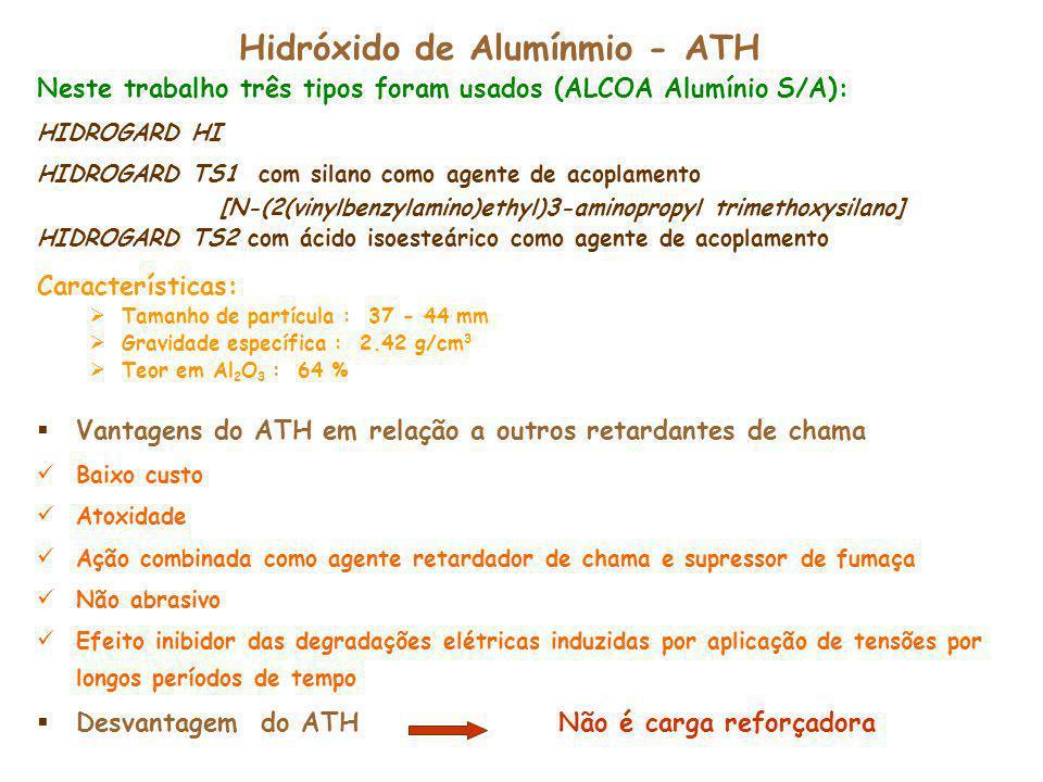Hidróxido de Alumínmio - ATH Neste trabalho três tipos foram usados (ALCOA Alumínio S/A): HIDROGARD HI HIDROGARD TS1 com silano como agente de acoplam