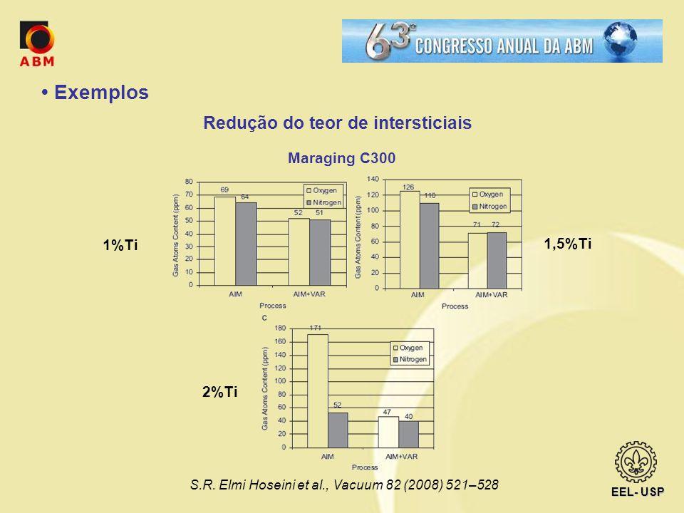 EEL- USP Maraging C300 Redução do teor de intersticiais S.R. Elmi Hoseini et al., Vacuum 82 (2008) 521–528 1%Ti 1,5%Ti 2%Ti Exemplos