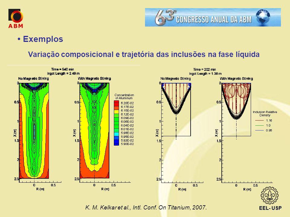 EEL- USP K. M. Kelkar et al., Intl. Conf. On Titanium, 2007. Variação composicional e trajetória das inclusões na fase líquida Exemplos