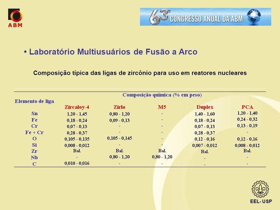 EEL- USP Laboratório Multiusuários de Fusão a Arco Composição típica das ligas de zircônio para uso em reatores nucleares