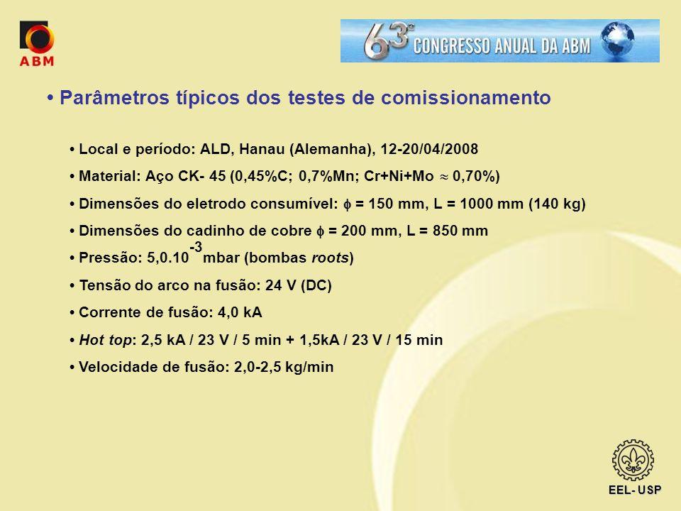 EEL- USP Parâmetros típicos dos testes de comissionamento Local e período: ALD, Hanau (Alemanha), 12-20/04/2008 Material: Aço CK- 45 (0,45%C; 0,7%Mn;