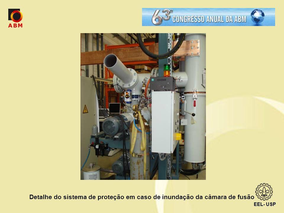 EEL- USP Detalhe do sistema de proteção em caso de inundação da câmara de fusão