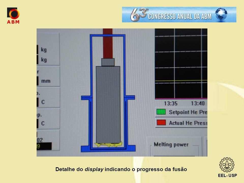 EEL- USP Detalhe do display indicando o progresso da fusão