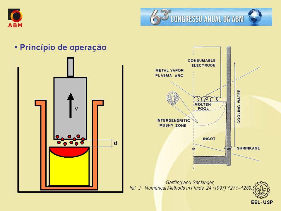 EEL- USP Modos de controle: Velocidade de fusão (melt rate) Tensão do arco Princípio de operação