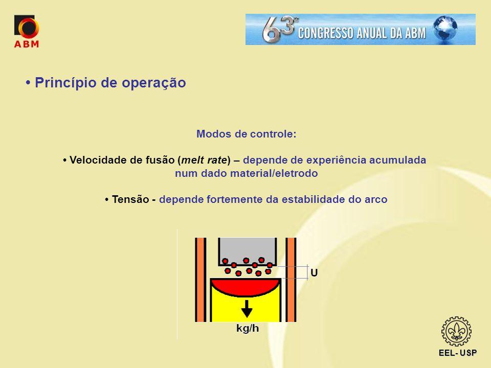 EEL- USP Parâmetros típicos dos testes de comissionamento Local e período: ALD, Hanau (Alemanha), 12-20/04/2008 Material: Aço CK- 45 (0,45%C; 0,7%Mn; Cr+Ni+Mo 0,70%) Dimensões do eletrodo consumível: = 150 mm, L = 1000 mm (140 kg) Dimensões do cadinho de cobre = 200 mm, L = 850 mm Pressão: 5,0.10 -3 mbar (bombas roots) Tensão do arco na fusão: 24 V (DC) Corrente de fusão: 4,0 kA Hot top: 2,5 kA / 23 V / 5 min + 1,5kA / 23 V / 15 min Velocidade de fusão: 2,0-2,5 kg/min