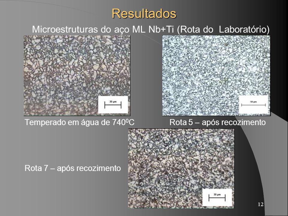 12Resultados Microestruturas do aço ML Nb+Ti (Rota do Laboratório) Temperado em água de 740 0 C Rota 5 – após recozimento Rota 7 – após recozimento