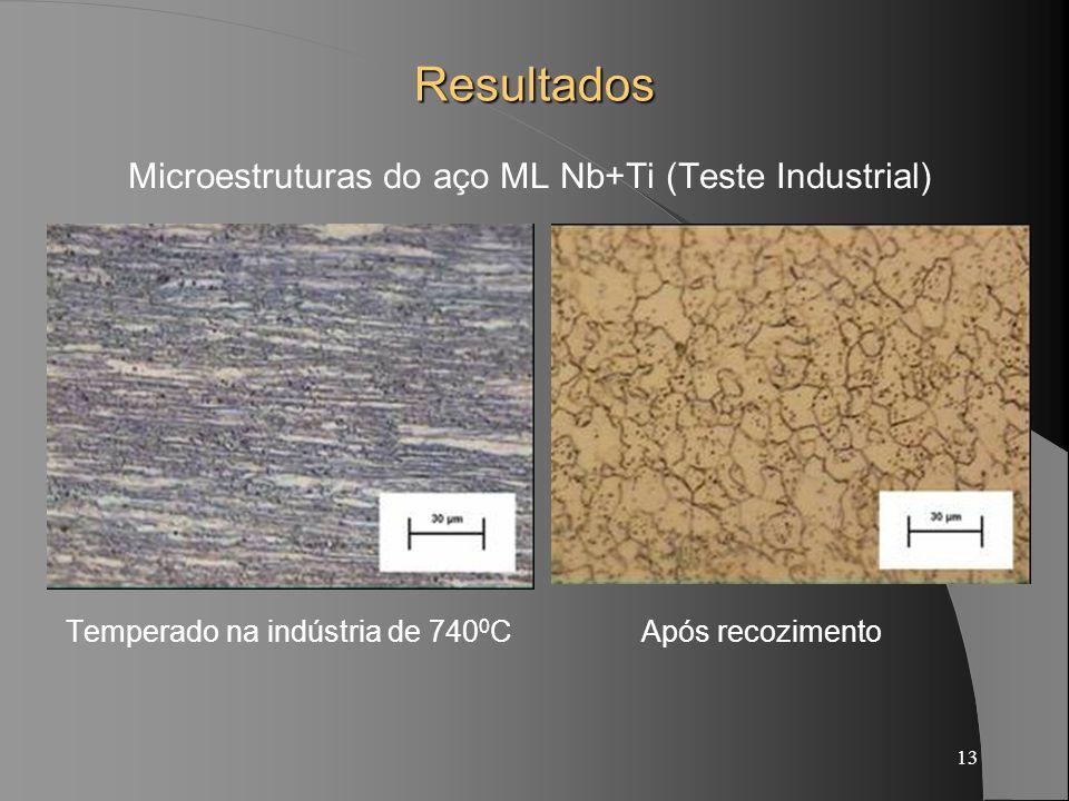 13 Resultados Microestruturas do aço ML Nb+Ti (Teste Industrial) Temperado na indústria de 740 0 C Após recozimento