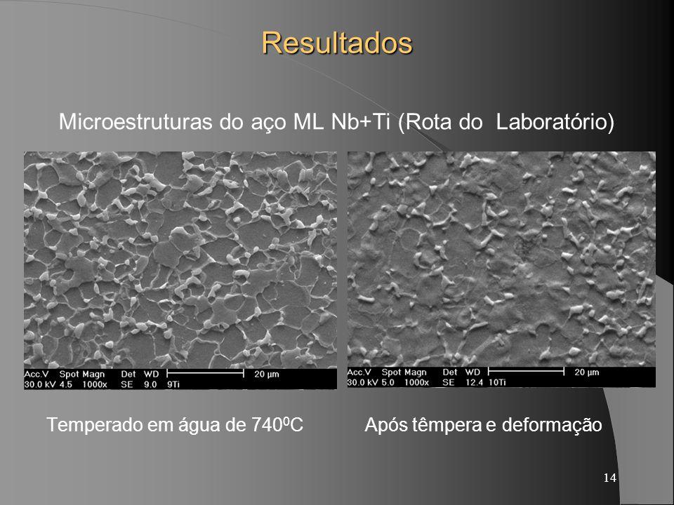 14 Resultados Microestruturas do aço ML Nb+Ti (Rota do Laboratório) Temperado em água de 740 0 C Após têmpera e deformação