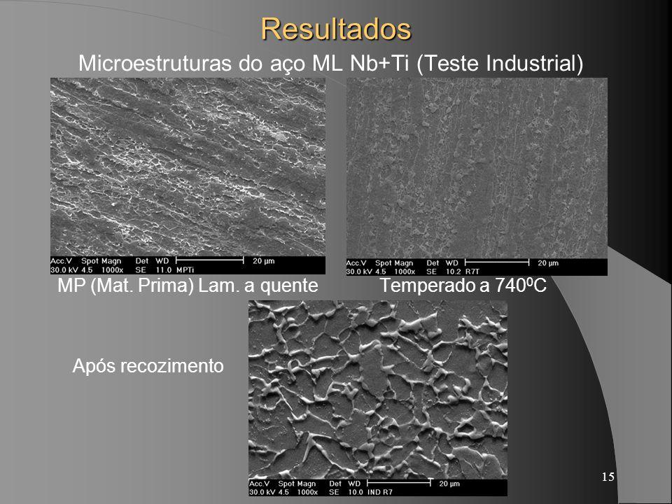 15Resultados Microestruturas do aço ML Nb+Ti (Teste Industrial) MP (Mat.