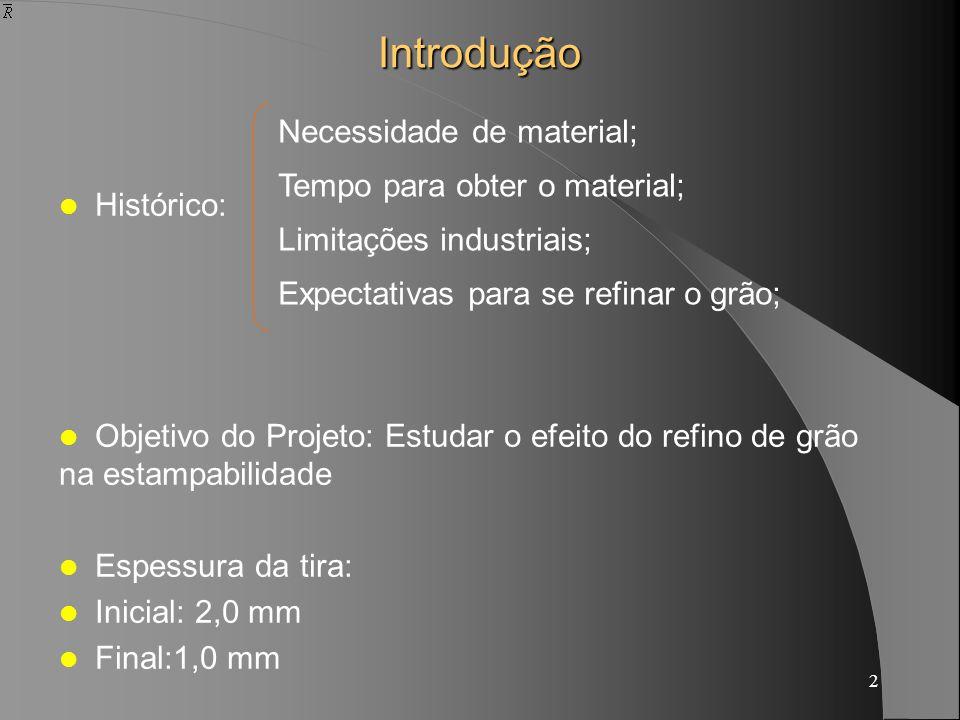 2 Introdução Histórico: Objetivo do Projeto: Estudar o efeito do refino de grão na estampabilidade Espessura da tira: Inicial: 2,0 mm Final:1,0 mm Nec