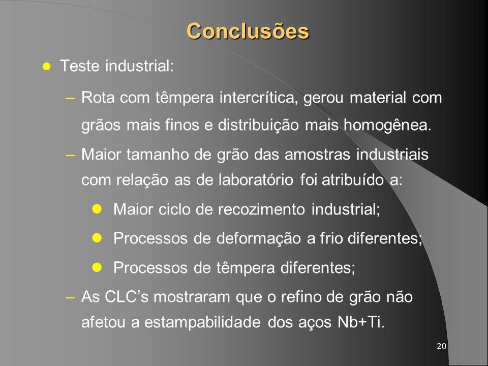 20Conclusões Teste industrial: –Rota com têmpera intercrítica, gerou material com grãos mais finos e distribuição mais homogênea. –Maior tamanho de gr