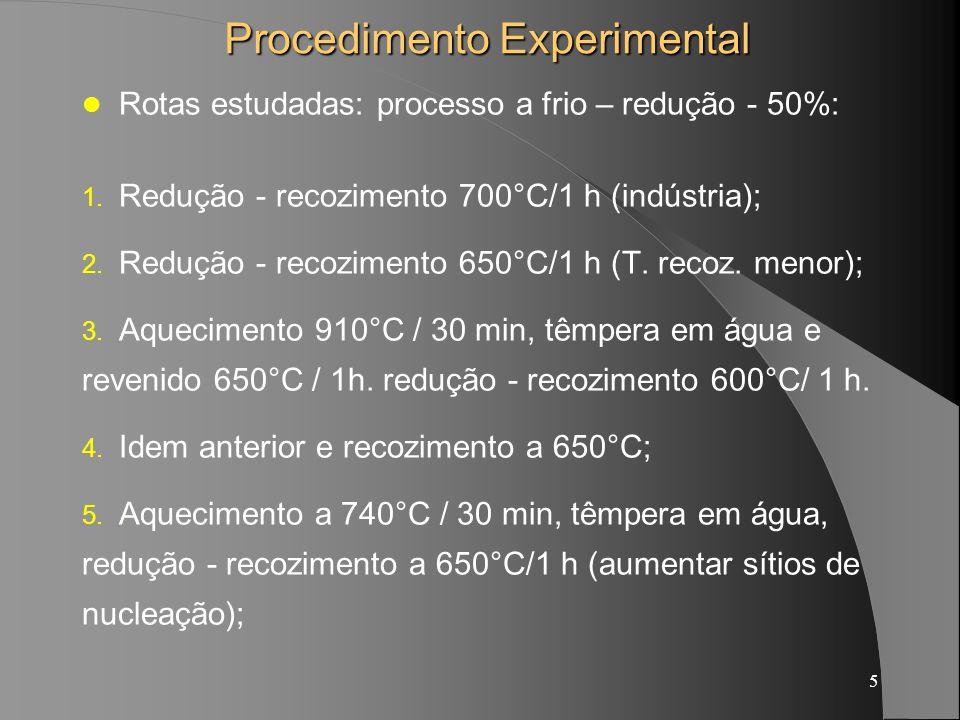 5 Procedimento Experimental Rotas estudadas: processo a frio – redução - 50%: 1. Redução - recozimento 700°C/1 h (indústria); 2. Redução - recozimento