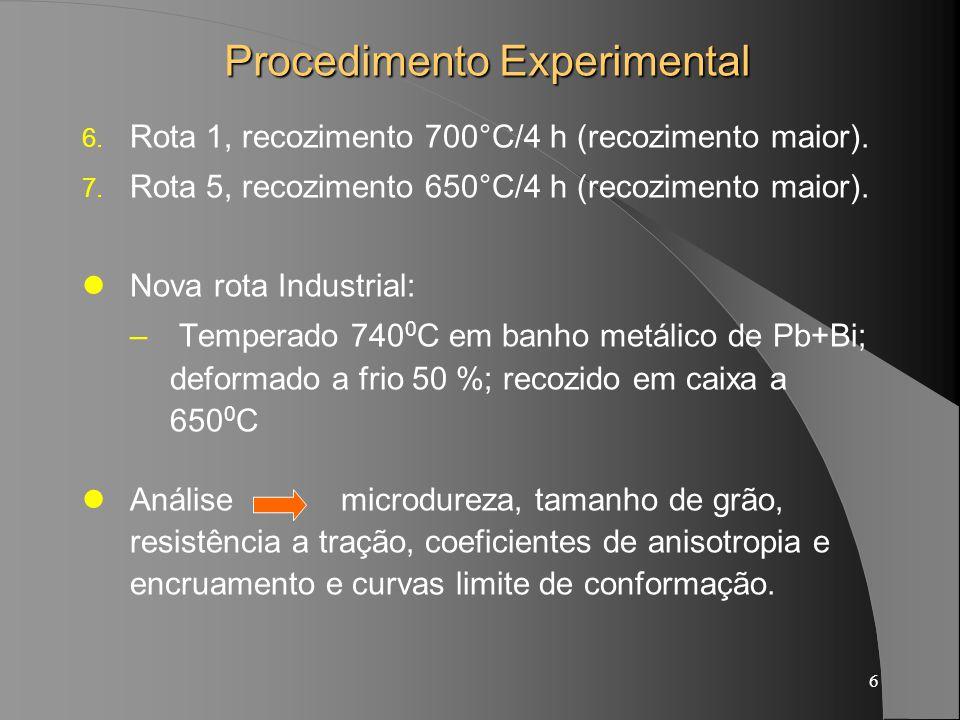 6 Procedimento Experimental 6. Rota 1, recozimento 700°C/4 h (recozimento maior). 7. Rota 5, recozimento 650°C/4 h (recozimento maior). Nova rota Indu