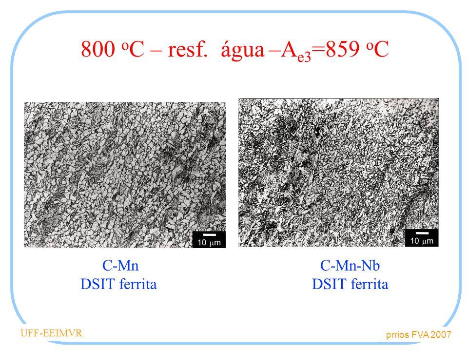 prrios FVA 2007 UFF-EEIMVR Resumo dos resultados experimentais Microstructura TG ( m, ±10%) T (ºC) C-MnC-Mn-NbC-MnC-Mn-Nb água20ºC/ságua20ºC/s 900 -rex s/ DSIT -6.4-4.3* 850 -rex s/ DSIT -rex c/ DSIT -5.92.93.3 800 -rex c/ DSIT 3.85.32.34.3 *Constituintes aciculares.