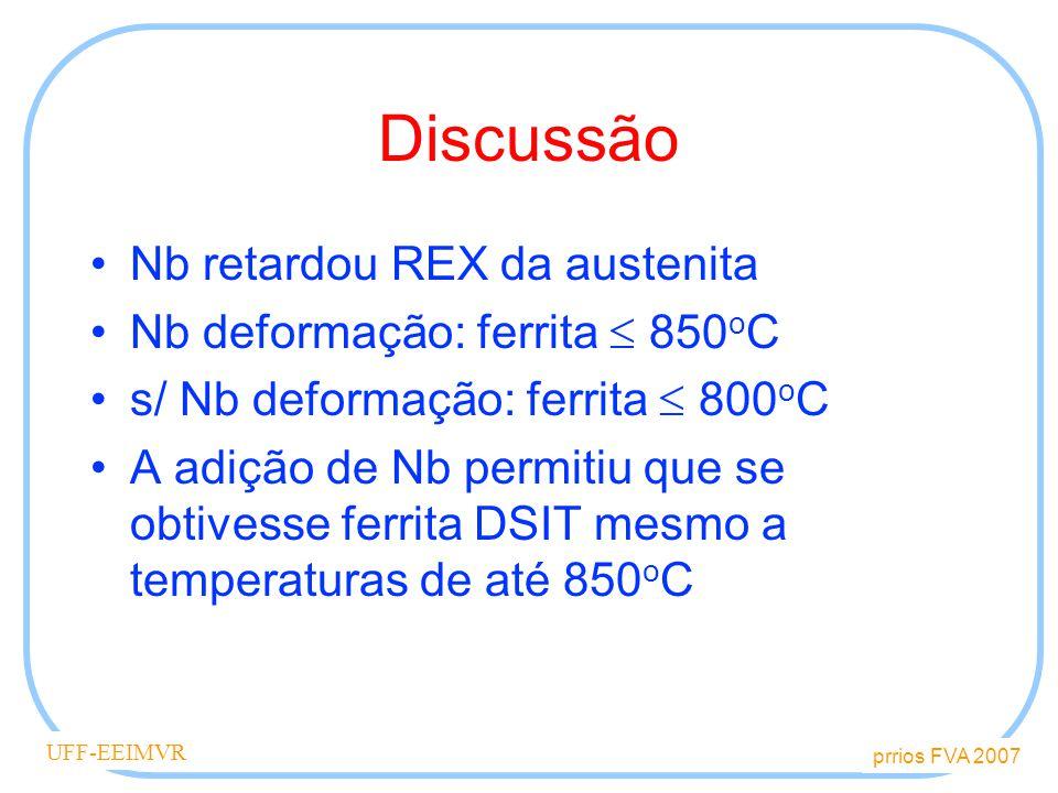 prrios FVA 2007 UFF-EEIMVR T alta – menor fração DSIT Regra da alavanca ! + 800 o C 850 o C