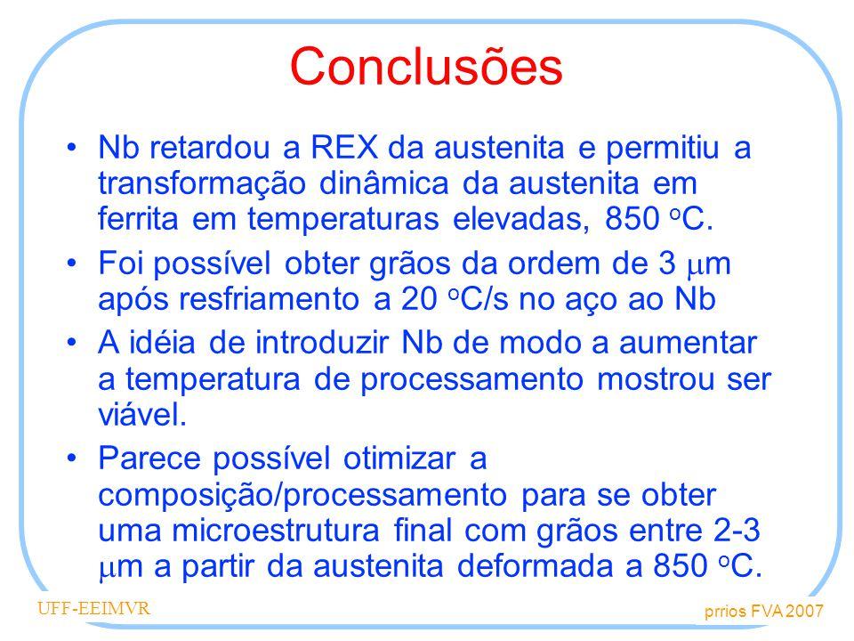 prrios FVA 2007 UFF-EEIMVR Conclusões Nb retardou a REX da austenita e permitiu a transformação dinâmica da austenita em ferrita em temperaturas elevadas, 850 o C.
