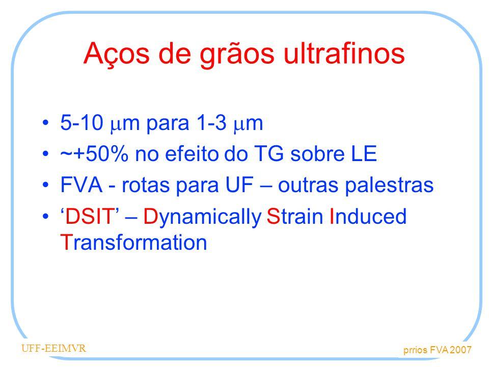 prrios FVA 2007 UFF-EEIMVR DSIT – Transformação dinâmica induzida por deformação A e3 Diagrama de equilíbrio, 0 K/s A r3 Temperatura de transformação CCT, 10 K/s Austenita metaestável + deformação: -Recristalização/recuperação dinâmica -austenita ferrita ultrafina