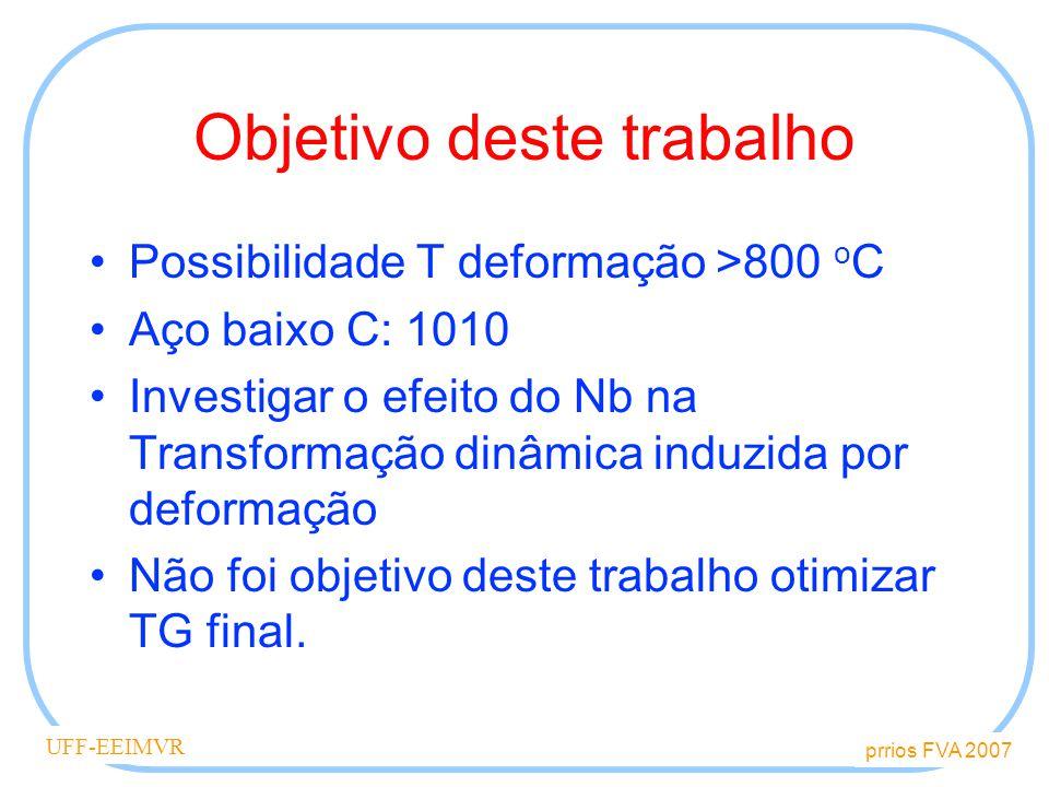 prrios FVA 2007 UFF-EEIMVR Objetivo deste trabalho Possibilidade T deformação >800 o C Aço baixo C: 1010 Investigar o efeito do Nb na Transformação dinâmica induzida por deformação Não foi objetivo deste trabalho otimizar TG final.