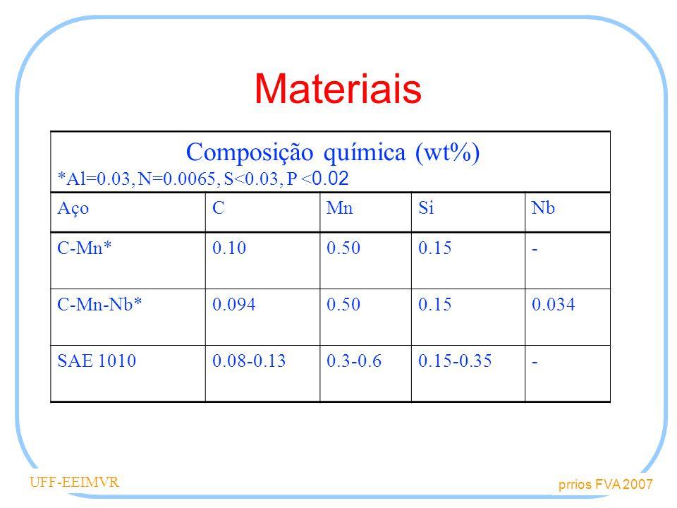 prrios FVA 2007 UFF-EEIMVR Materiais Composição química (wt%) *Al=0.03, N=0.0065, S<0.03, P < 0.02 AçoCMnSiNb C-Mn*0.100.500.15- C-Mn-Nb*0.0940.500.150.034 SAE 10100.08-0.130.3-0.60.15-0.35-