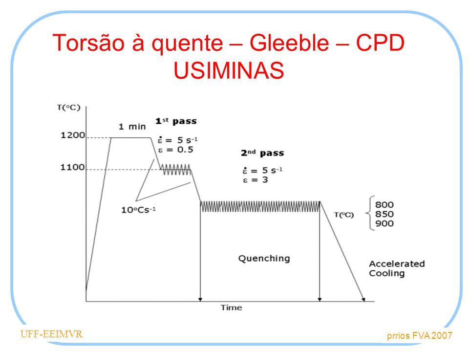 prrios FVA 2007 UFF-EEIMVR Torsão à quente – Gleeble – CPD USIMINAS