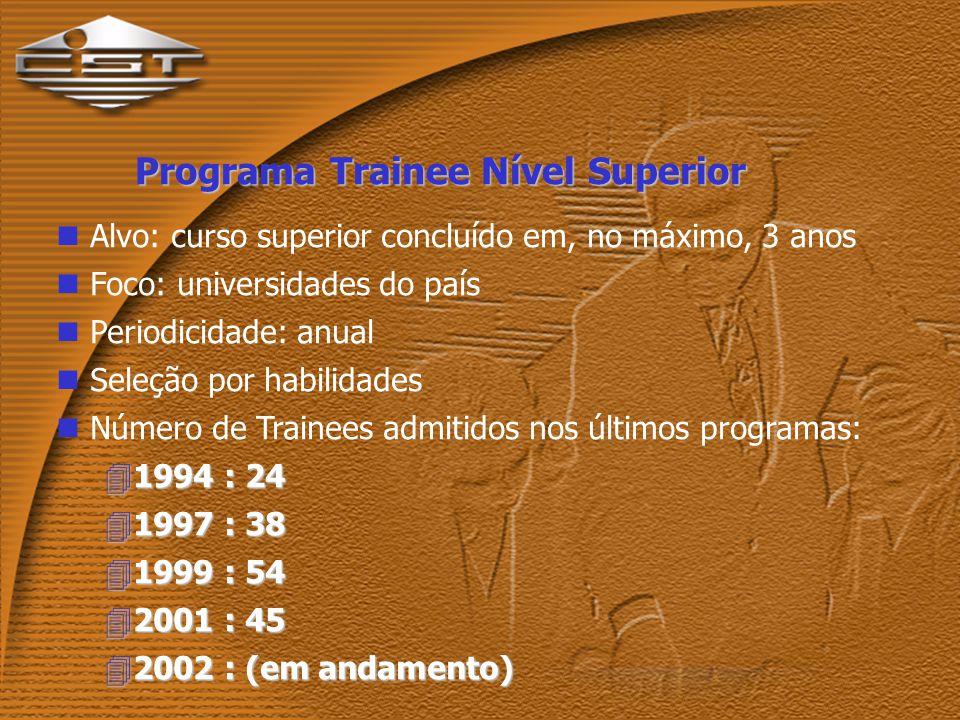 n Alvo: curso técnico concluído em, no máximo, 5 anos n Divulgação: no Espírito Santo n Participação: regional n Seleção por habilidades n Número de T