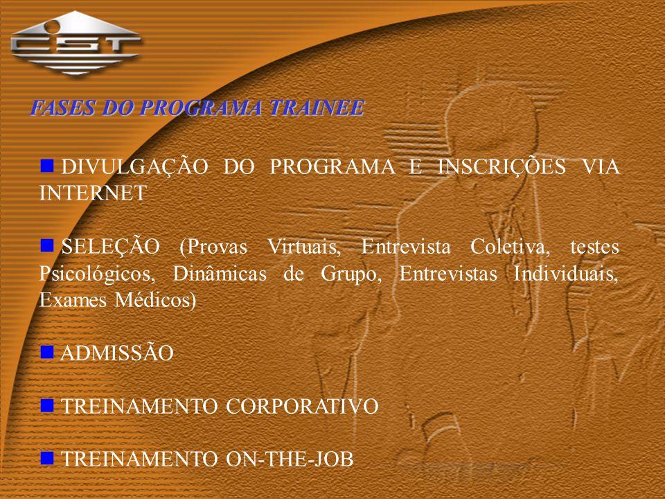 MaioAgosto Fev XX Seleção Admissão Palestras divulgação Treinamento On-the-job (1 ano) Jan XX+1 Treinamento Corporativo (5 meses) Jan XX +2 Liberação