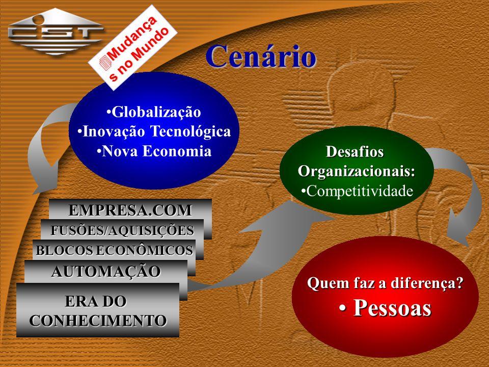 Cenário EMPRESA.COM FUSÕES/AQUISIÇÕES BLOCOS ECONÔMICOS AUTOMAÇÃO Globalização Inovação Tecnológica Nova Economia ERA DO CONHECIMENTO Quem faz a diferença.