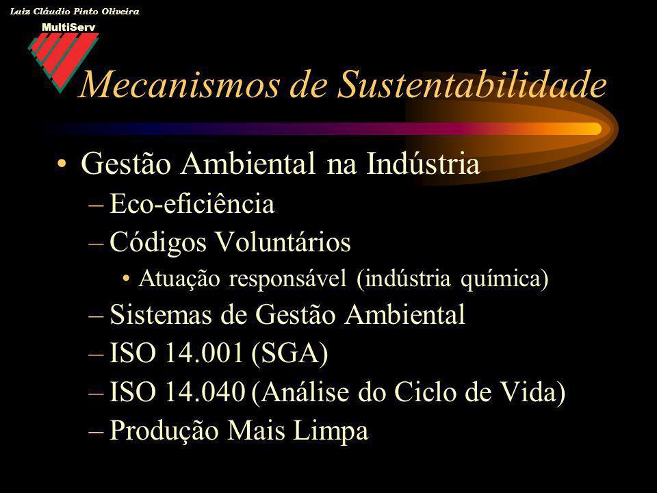 MultiServ Luiz Cláudio Pinto Oliveira Mecanismos de Sustentabilidade Gestão Ambiental na Indústria –Eco-eficiência –Códigos Voluntários Atuação respon
