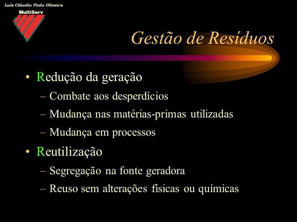 MultiServ Luiz Cláudio Pinto Oliveira Redução da geração –Combate aos desperdícios –Mudança nas matérias-primas utilizadas –Mudança em processos Reuti