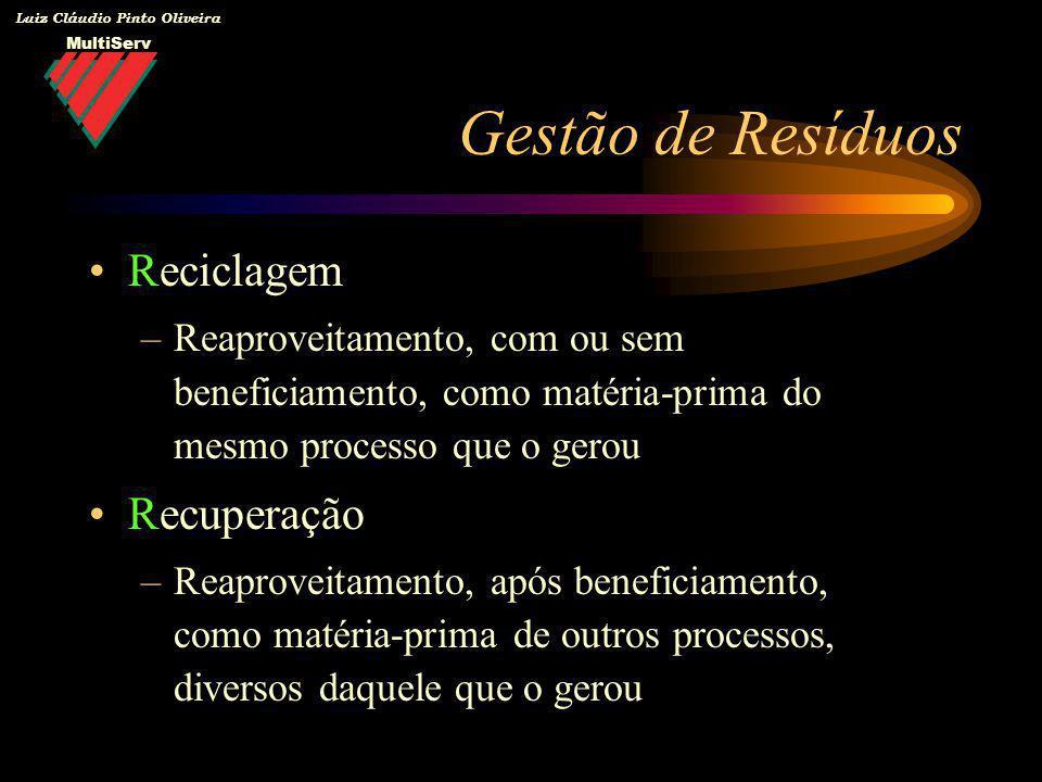 MultiServ Luiz Cláudio Pinto Oliveira Reciclagem –Reaproveitamento, com ou sem beneficiamento, como matéria-prima do mesmo processo que o gerou Recupe