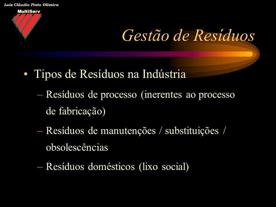 MultiServ Luiz Cláudio Pinto Oliveira Tipos de Resíduos na Indústria –Resíduos de processo (inerentes ao processo de fabricação) –Resíduos de manutenç