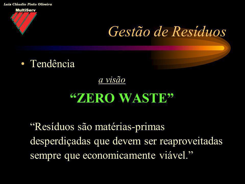 MultiServ Luiz Cláudio Pinto Oliveira Tendência a visão ZERO WASTE Resíduos são matérias-primas desperdiçadas que devem ser reaproveitadas sempre que