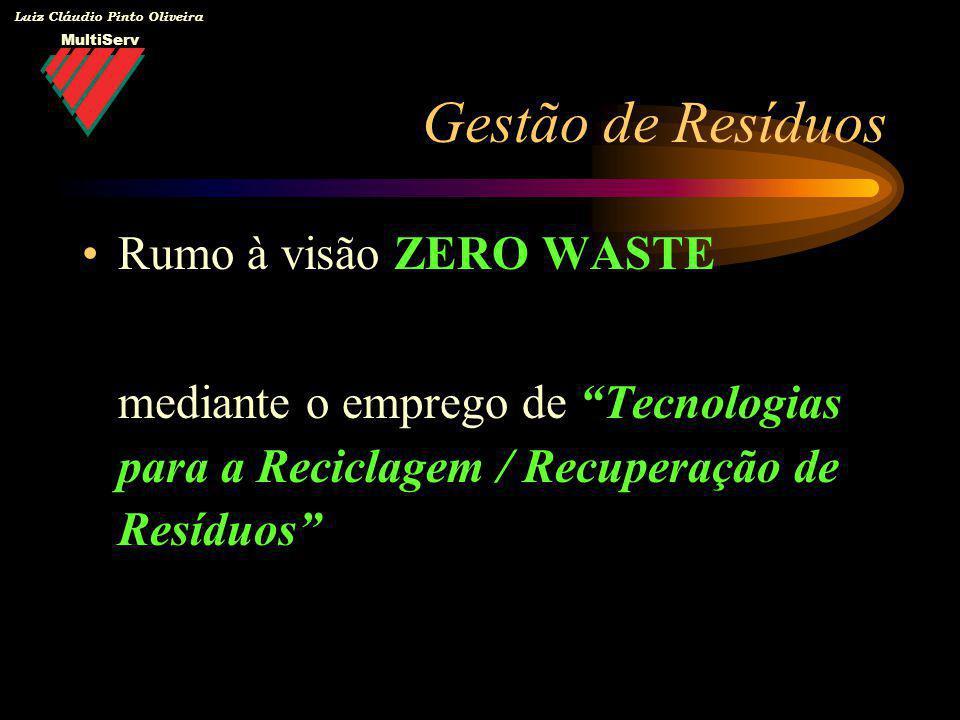 MultiServ Luiz Cláudio Pinto Oliveira Rumo à visão ZERO WASTE mediante o emprego de Tecnologias para a Reciclagem / Recuperação de Resíduos Gestão de