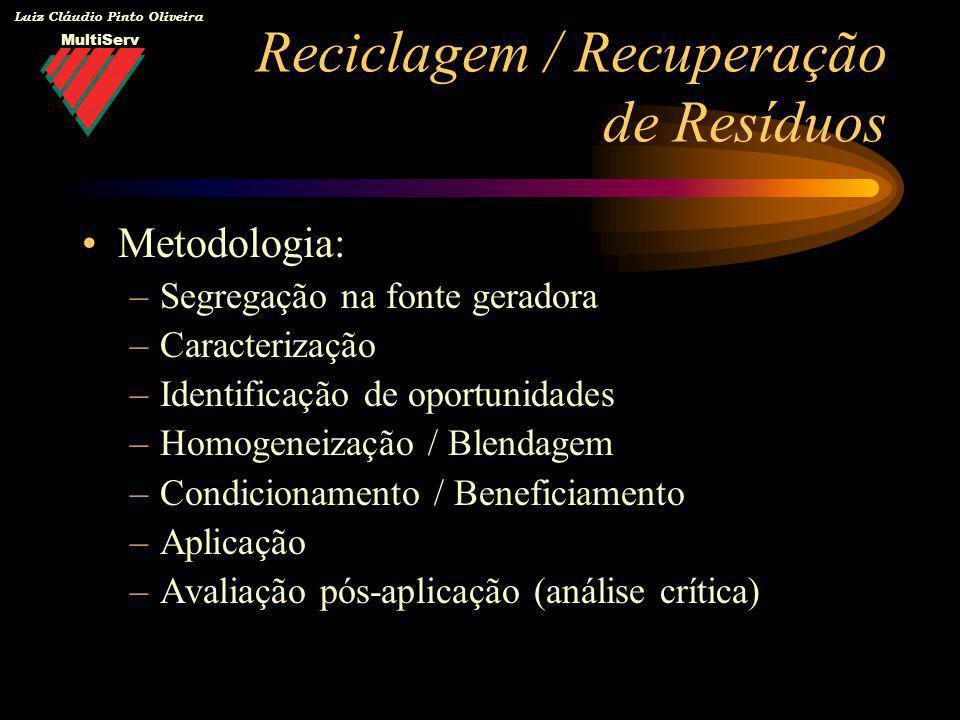 MultiServ Luiz Cláudio Pinto Oliveira Metodologia: –Segregação na fonte geradora –Caracterização –Identificação de oportunidades –Homogeneização / Ble