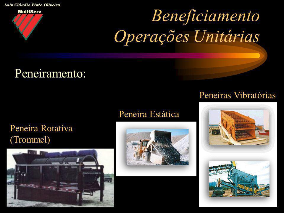 MultiServ Luiz Cláudio Pinto Oliveira Beneficiamento Operações Unitárias Peneiramento: Peneiras Vibratórias Peneira Estática Peneira Rotativa (Trommel