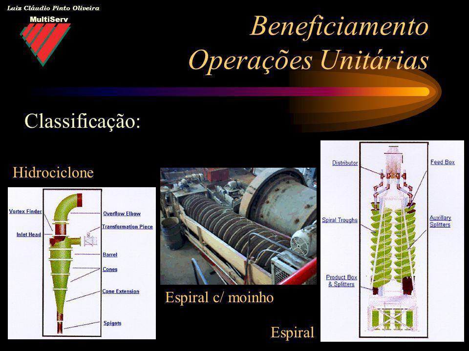 MultiServ Luiz Cláudio Pinto Oliveira Beneficiamento Operações Unitárias Classificação: Espiral Hidrociclone Espiral c/ moinho