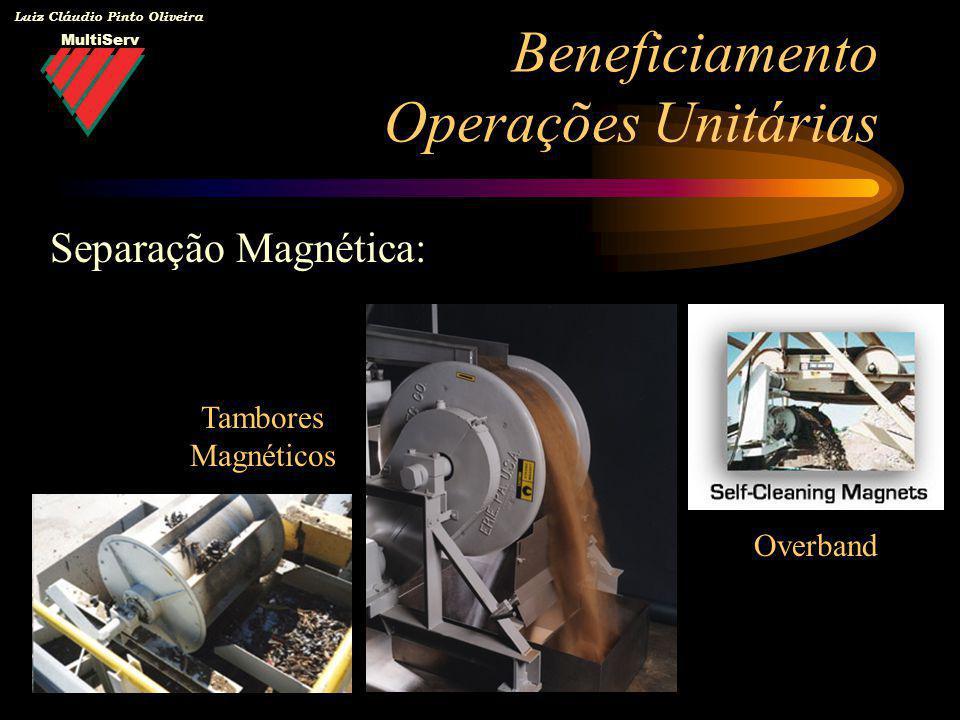 MultiServ Luiz Cláudio Pinto Oliveira Beneficiamento Operações Unitárias Separação Magnética: Tambores Magnéticos Overband