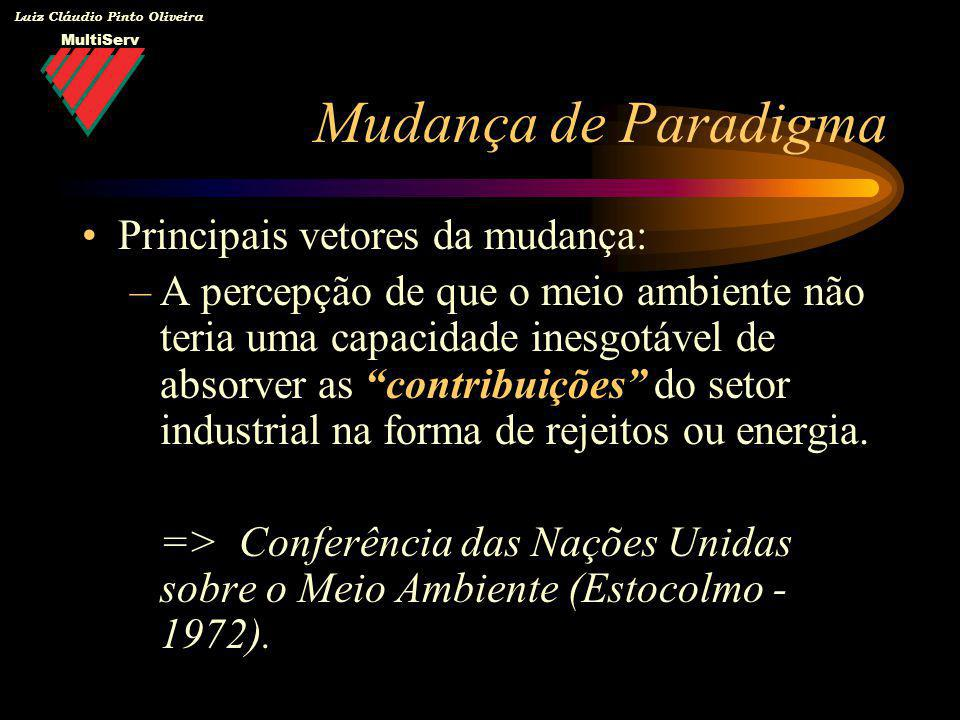 MultiServ Luiz Cláudio Pinto Oliveira Mudança de Paradigma Principais vetores da mudança: –A busca incessante pela competitividade, exigindo das empresas uma análise crítica de seus processos, no sentido do aumento de eficiência e maximização da utilização de recursos, na forma de matérias-primas ou de energia.
