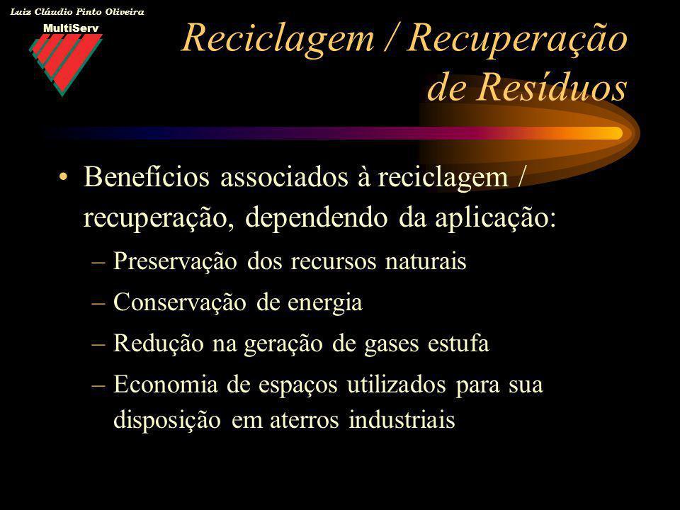MultiServ Luiz Cláudio Pinto Oliveira Benefícios associados à reciclagem / recuperação, dependendo da aplicação: –Preservação dos recursos naturais –C