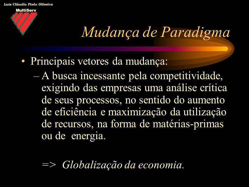 MultiServ Luiz Cláudio Pinto Oliveira Mudança de Paradigma Principais vetores da mudança: –A busca incessante pela competitividade, exigindo das empre